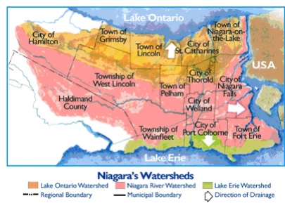 Niagara Watersheds