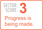 Sector Score: 3 - Progress is being made.