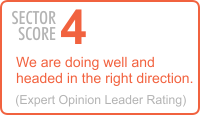Sector Score: 4 We are doing well and headed in the right direction. (Expert Opinion Leader Rating)
