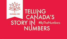 Canada 150 Telling Story In Numbers